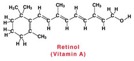 retinol những điều cần biết